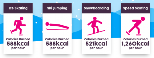Crystal Ski calorie count